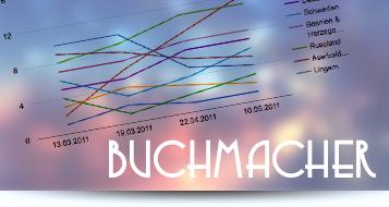 eurovision 2019 buchmacher